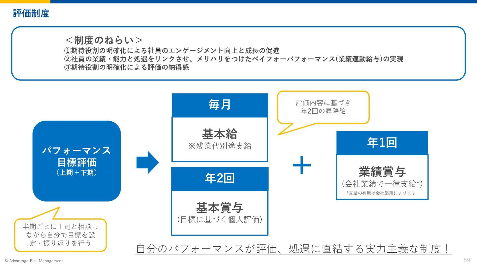 同じ場所から 夕日もきれいに見られます