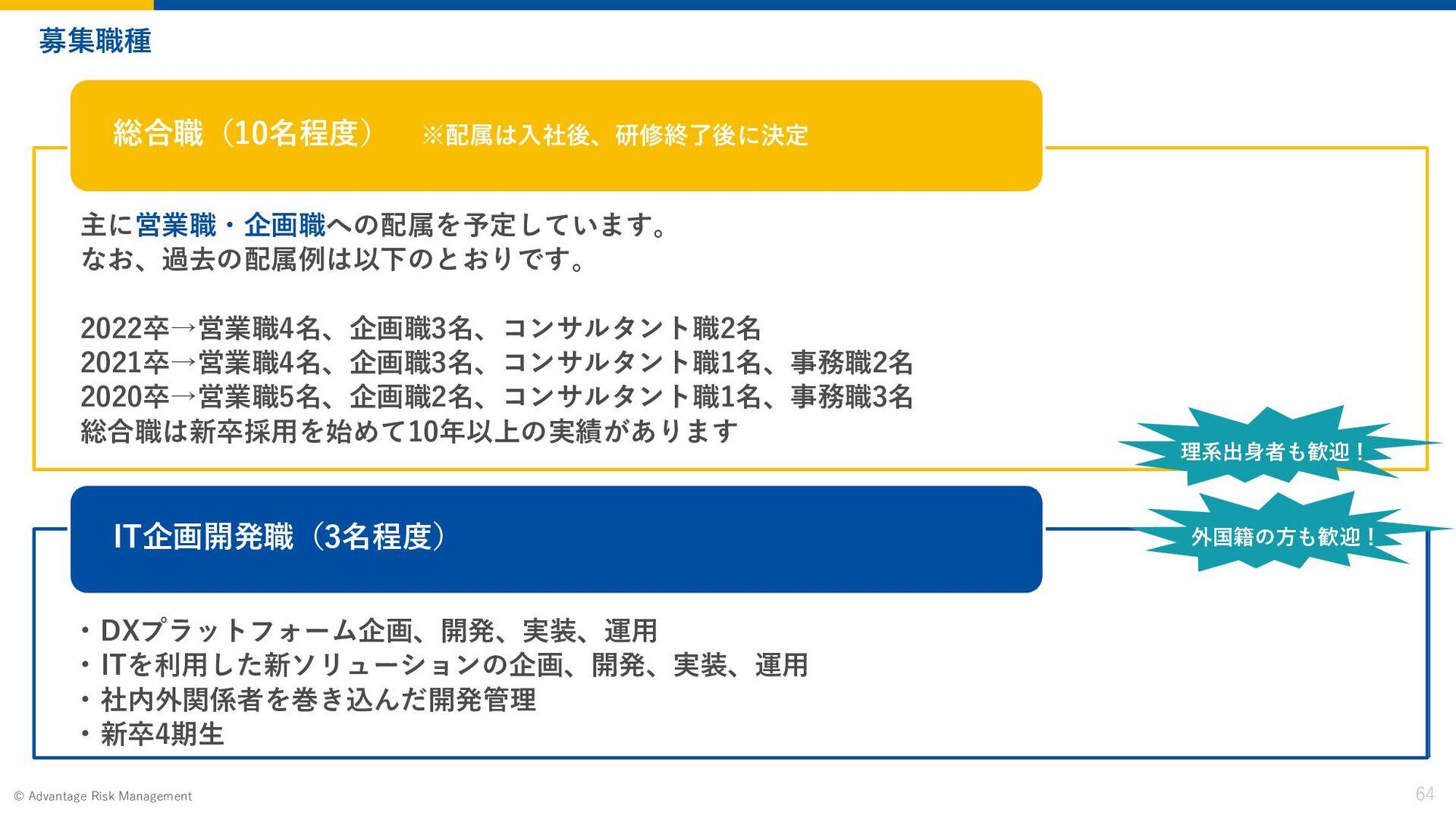 こちらはオフィス内にある 会議室 会議室には 太陽、月、若葉、富士など 優しい名前がついています