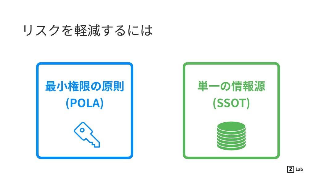 リスクを軽減するには 単⼀の情報源 (SSOT) 最⼩権限の原則 (POLA)