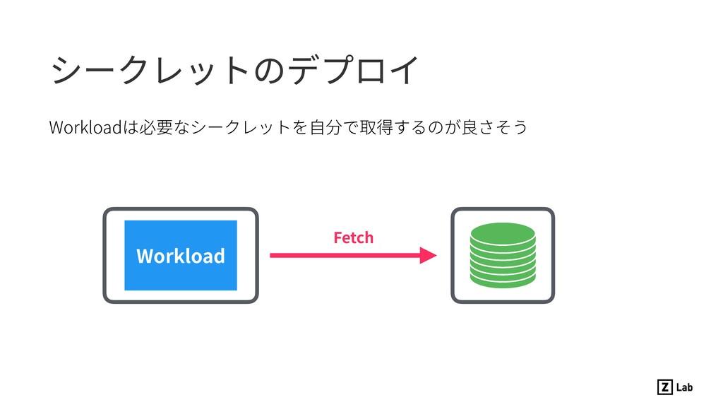 Workloadは必要なシークレットを⾃分で取得するのが良さそう シークレットのデプロイ Wo...