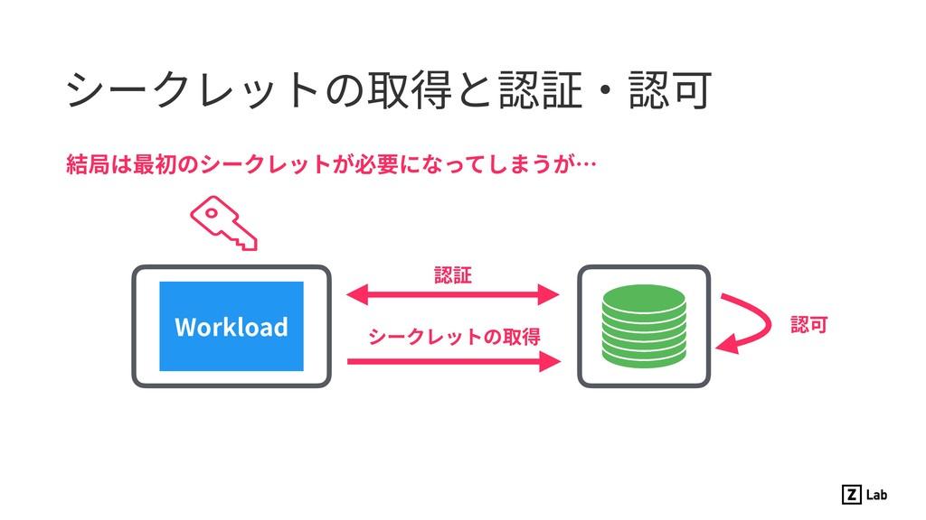 シークレットの取得と認証・認可 Workload 認証 シークレットの取得 認可 結局は最初の...