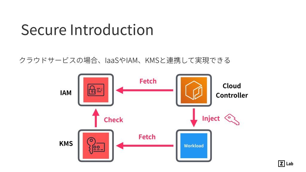 クラウドサービスの場合、IaaSやIAM、KMSと連携して実現できる Secure Intro...