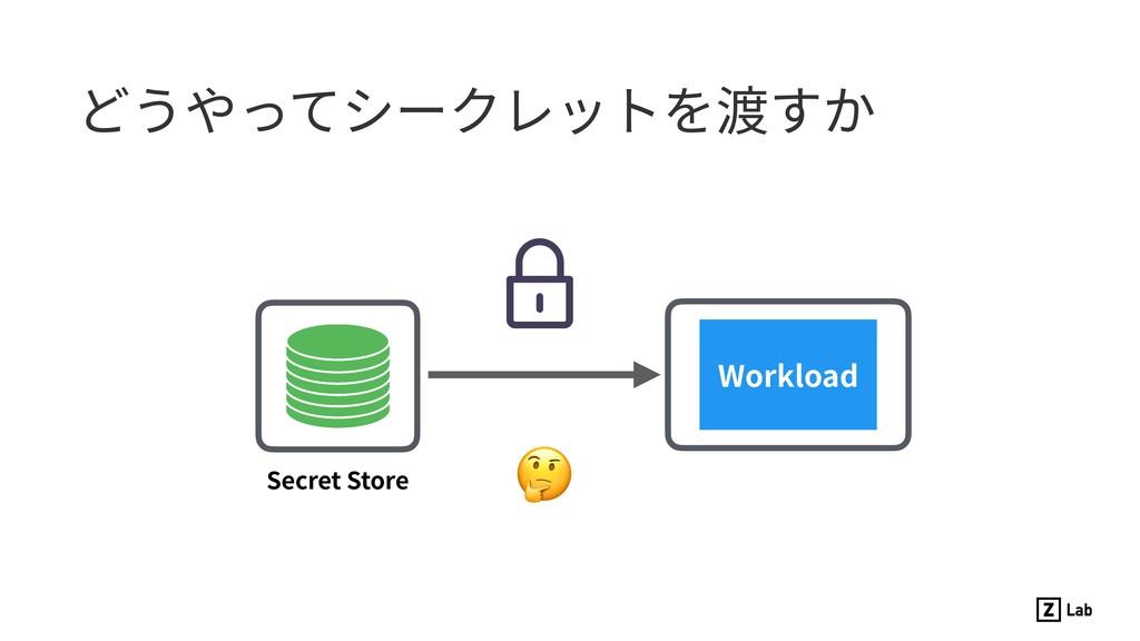 どうやってシークレットを渡すか Workload Secret Store
