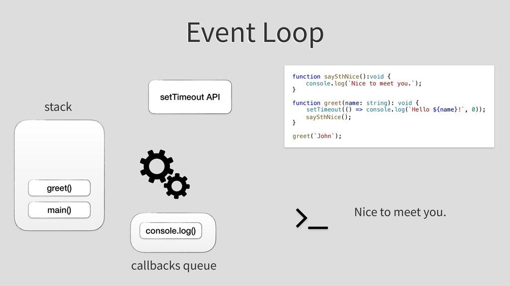 Event Loop greet() stack setTimeout API callbac...