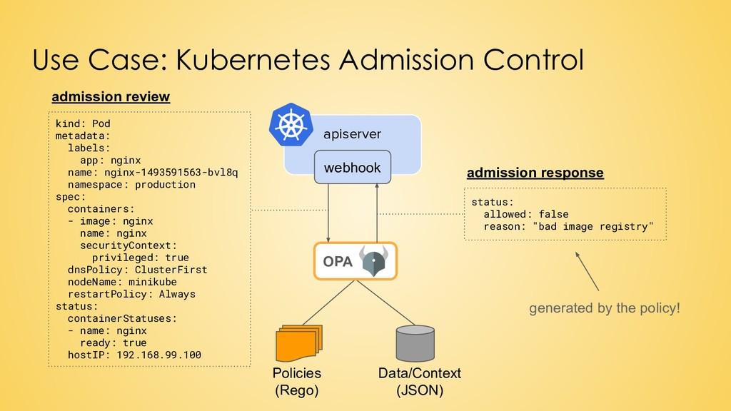 Use Case: Kubernetes Admission Control apiserve...