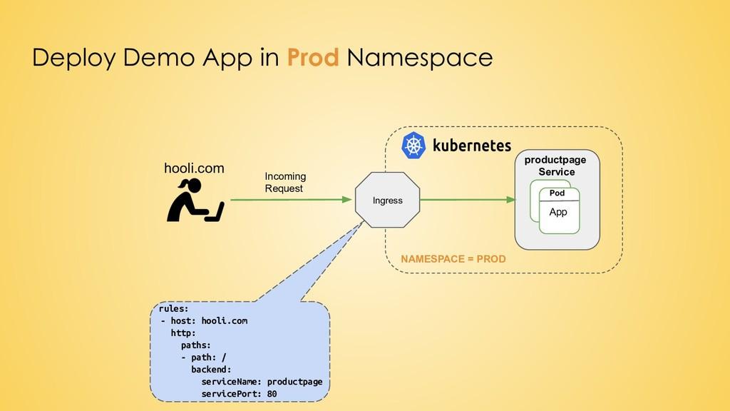 Deploy Demo App in Prod Namespace Ingress produ...