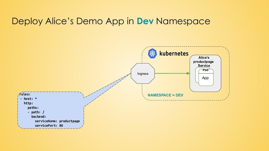 Deploy Alice's Demo App in Dev Namespace Ingres...