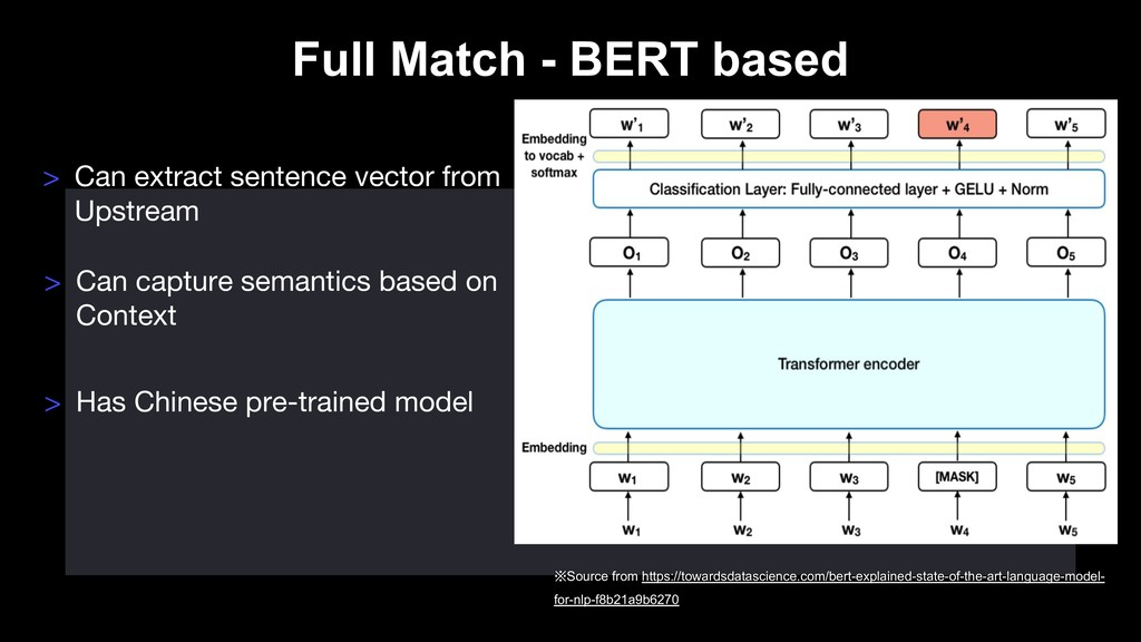 Full Match - BERT based Source from https://to...