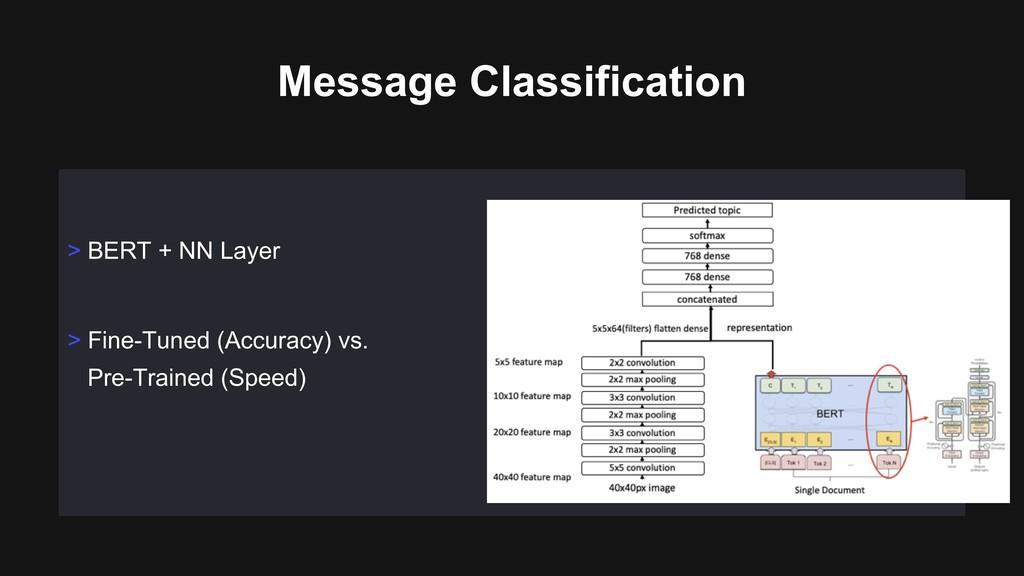 > Fine-Tuned (Accuracy) vs. Pre-Trained (Speed)...