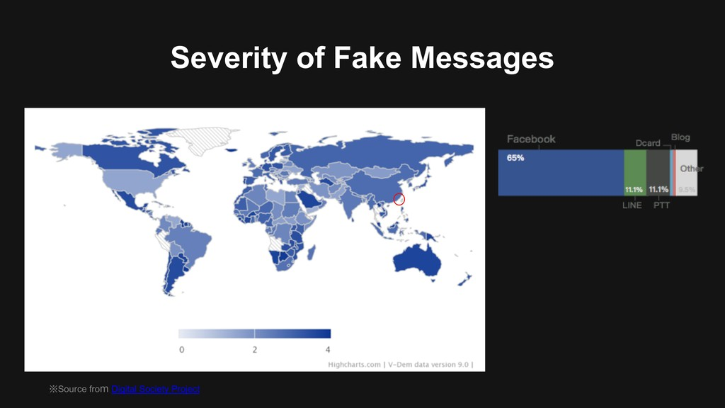 Severity of Fake Messages Source from Digital ...