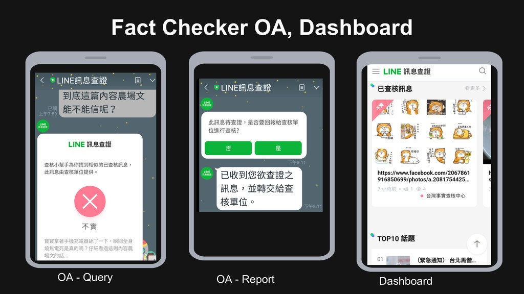 Fact Checker OA, Dashboard OA - Query OA - Repo...