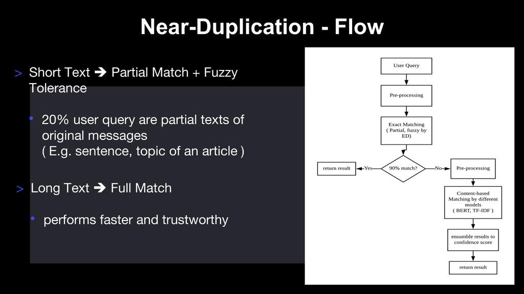 Near-Duplication - Flow > Long Text è Full Matc...