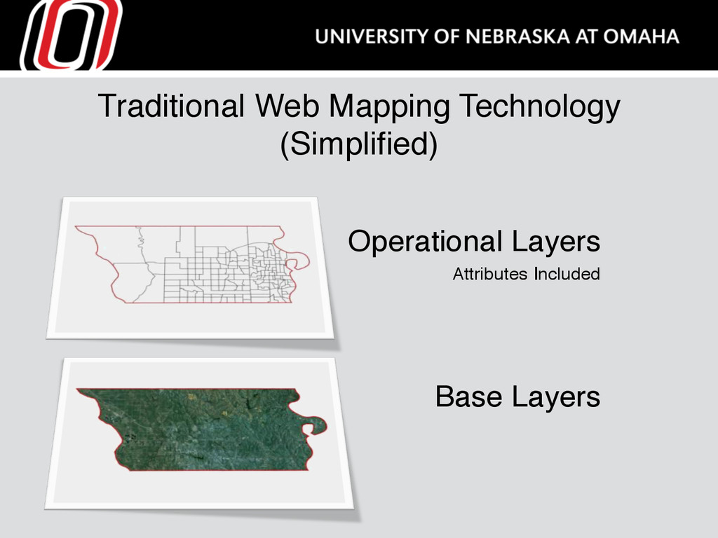 Traditional Web Mapping Technology (Simplified)...
