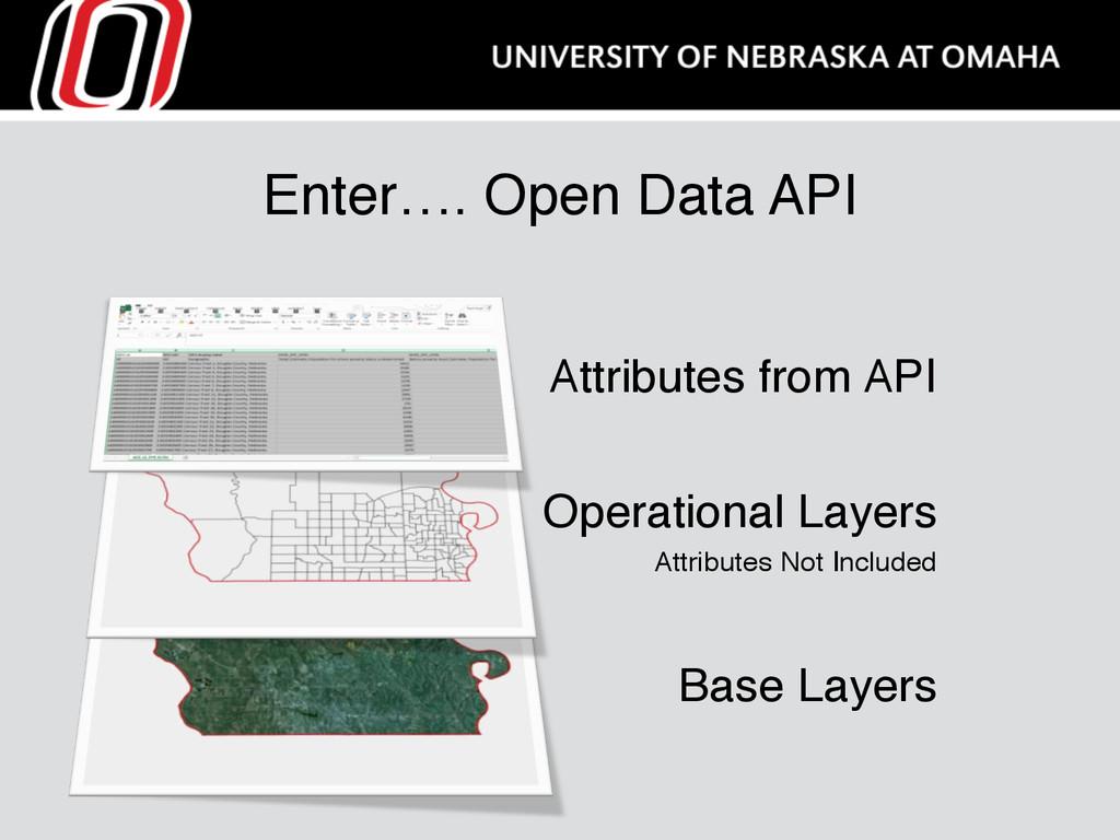 Enter…. Open Data API Attributes from API Opera...