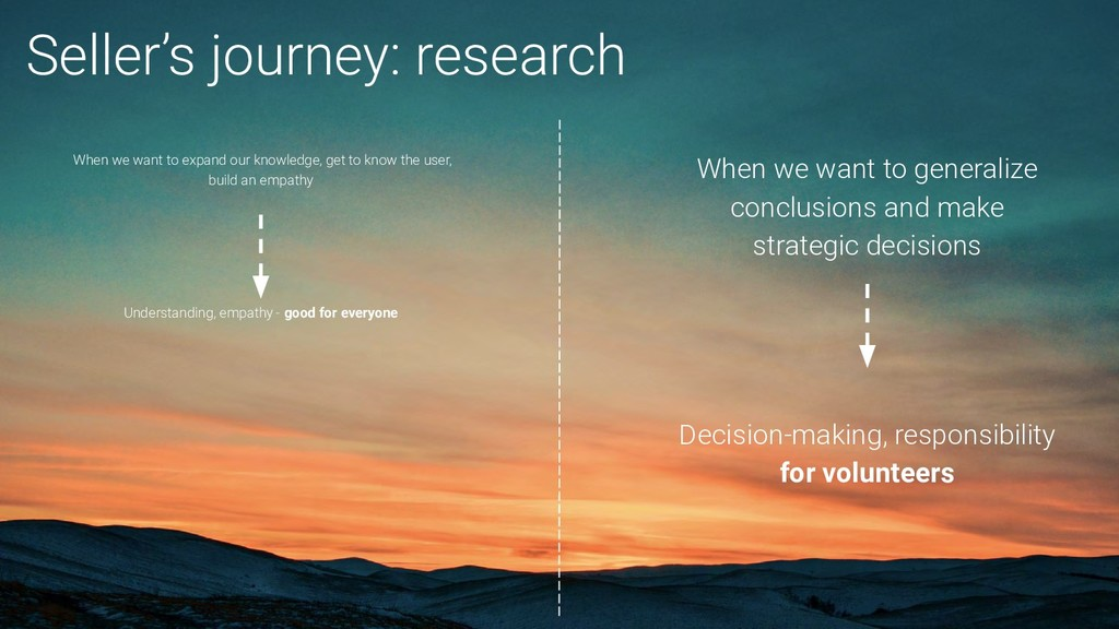 Seller's journey: research When we want to expa...