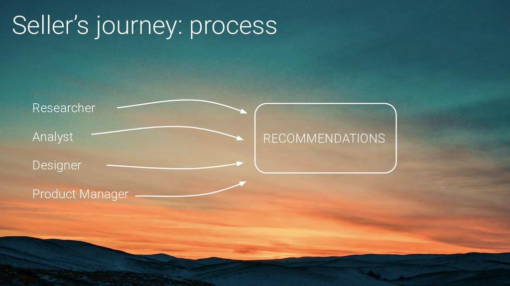 Seller's journey: process Researcher Analyst De...