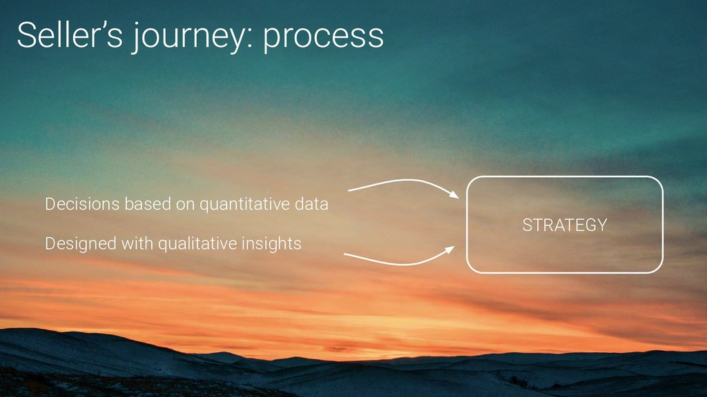 Seller's journey: process Decisions based on qu...