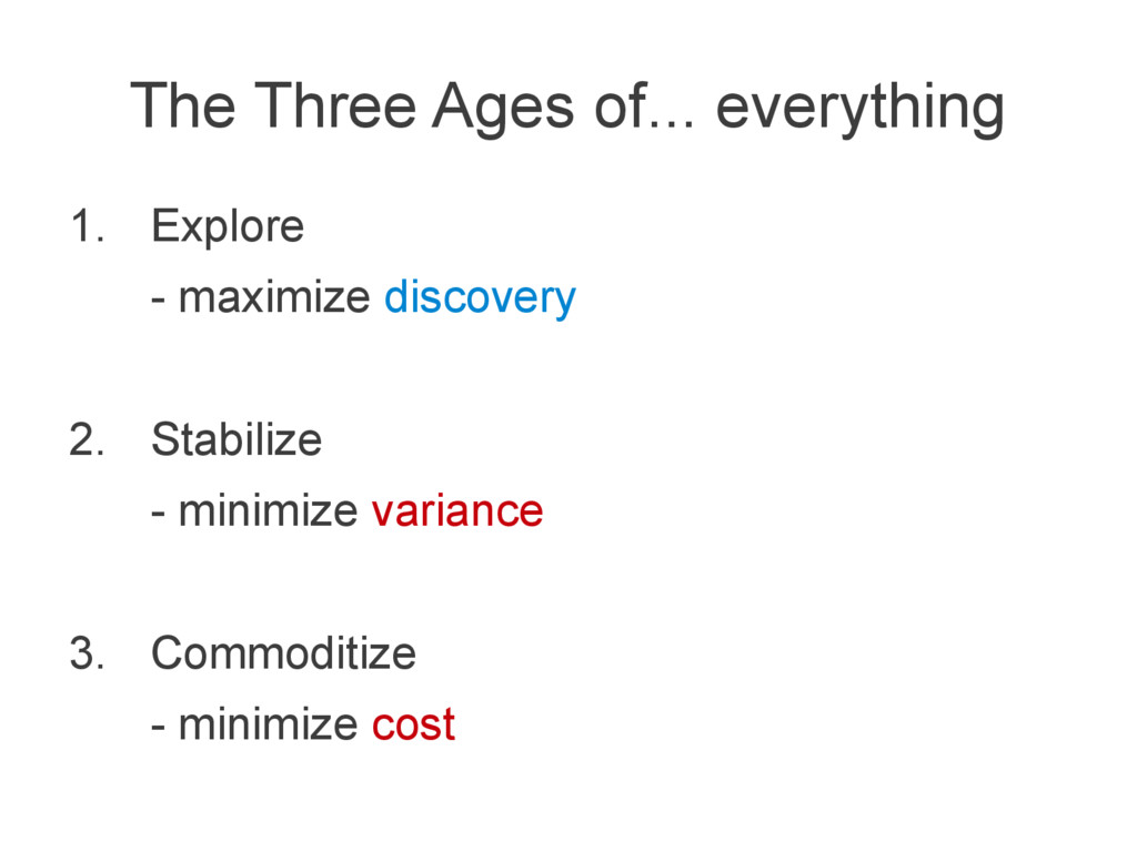 The Three Ages of... everything 1. Explore - ma...