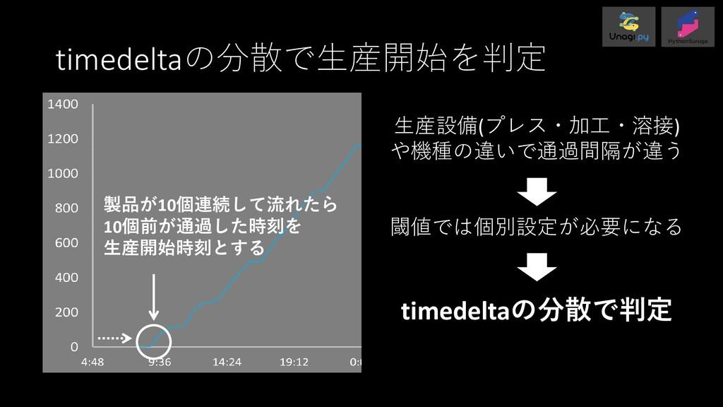 timedeltaの分散で生産開始を判定 製品が10個連続して流れたら 10個前が通過した時刻...