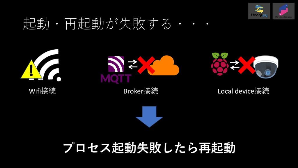 起動・再起動が失敗する・・・ プロセス起動失敗したら再起動 Wifi接続 Broker接続 L...