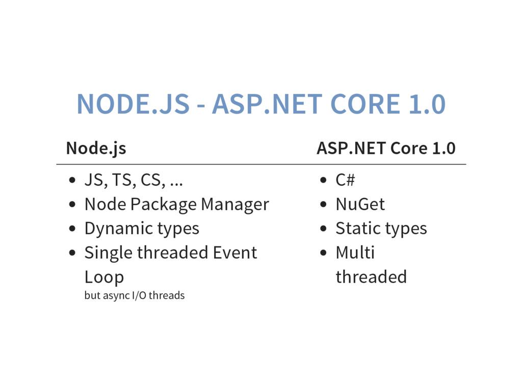NODE.JS - ASP.NET CORE 1.0 Node.js ASP.NET Core...
