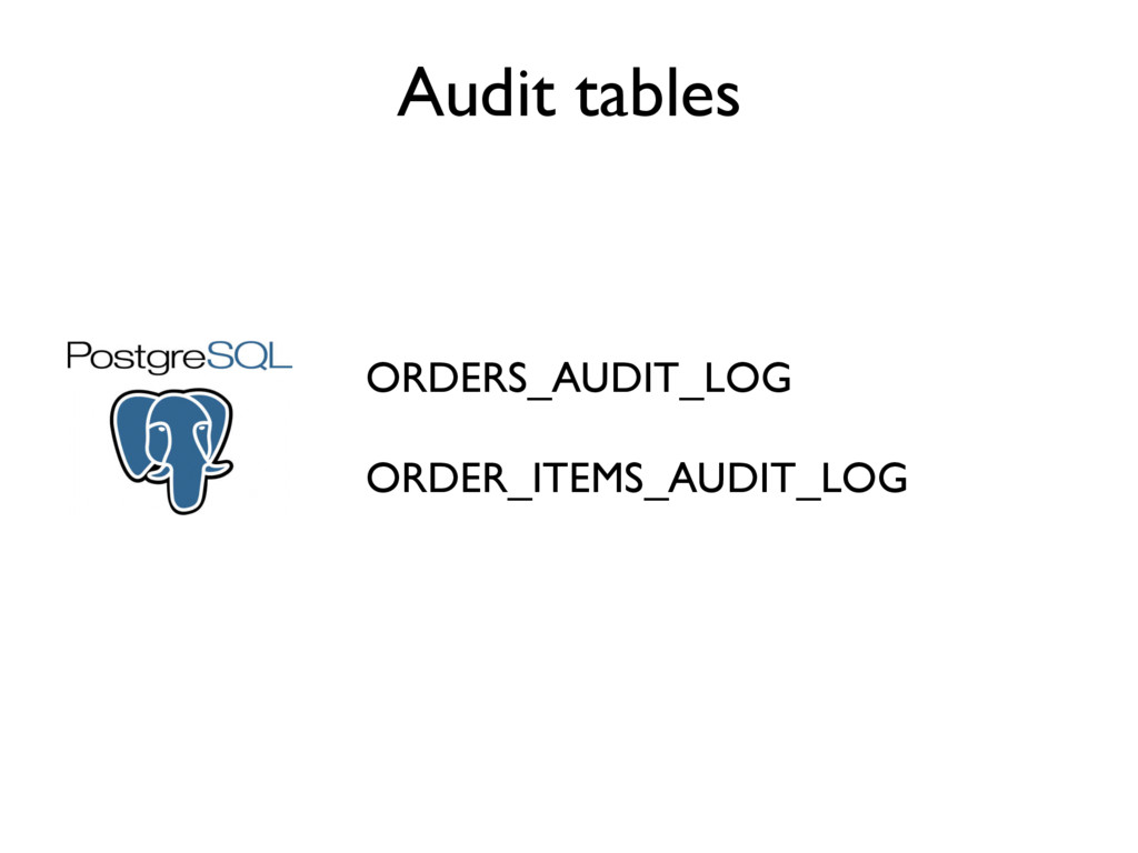 ORDERS_AUDIT_LOG ORDER_ITEMS_AUDIT_LOG Audit ta...