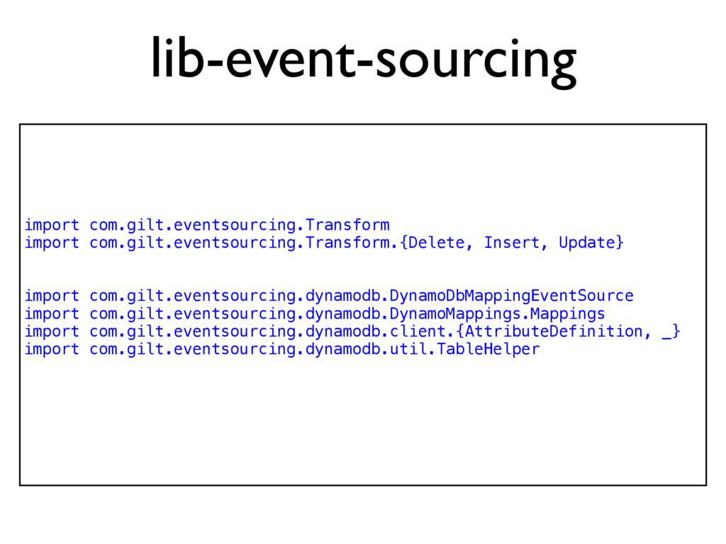 import com.gilt.eventsourcing.Transform import...