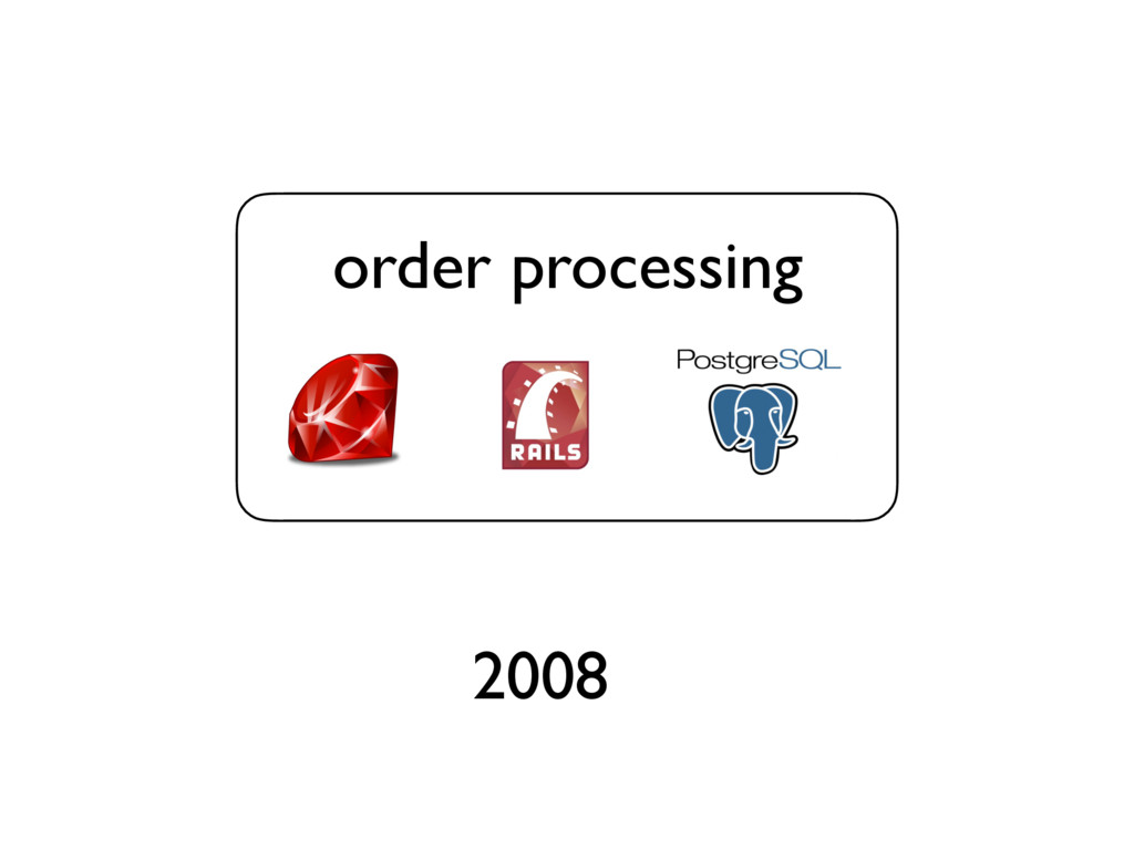 2008 order processing
