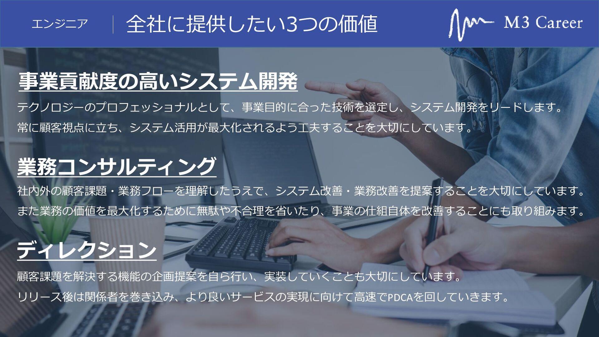 私たちについて 売上の推移 135億円 FY11 FY12 FY13 FY14 FY15 FY...