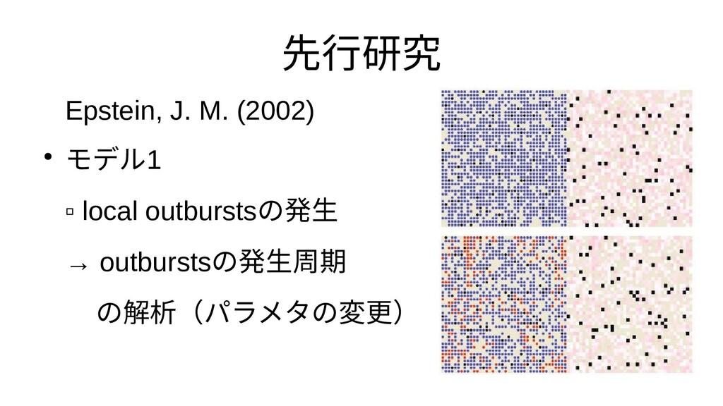 先行うためのツール研究 Epstein, J. M. (2002) ● モデル1 ▫ loca...