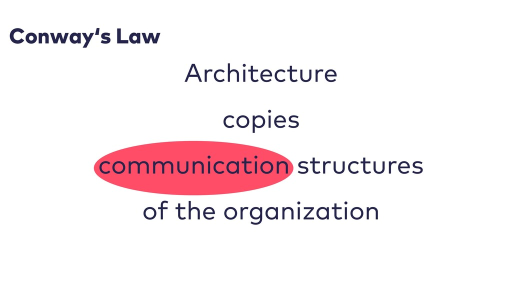 Conway's Law Architecture copies communication ...