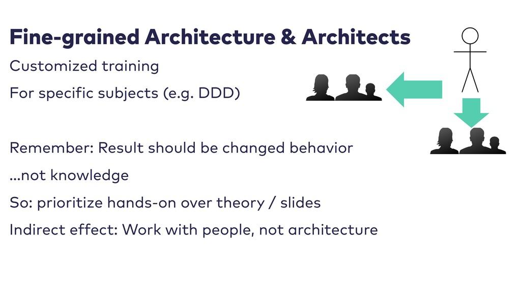 Fine-grained Architecture & Architects Customiz...