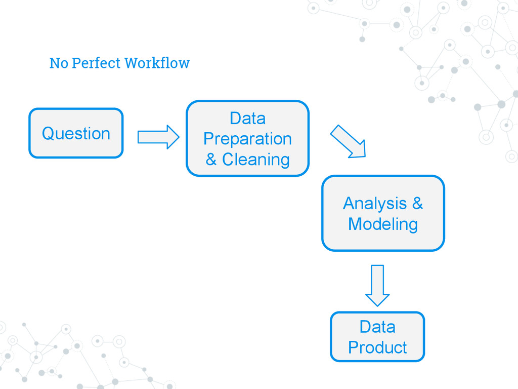 No Perfect Workflow Question Data Preparation &...