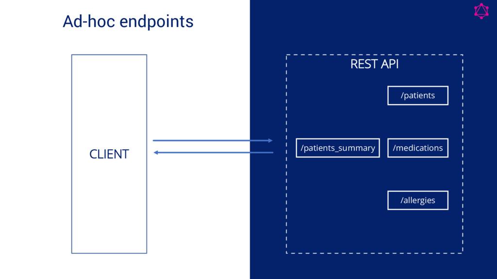 Ad-hoc endpoints Code Code REST API /patients /...