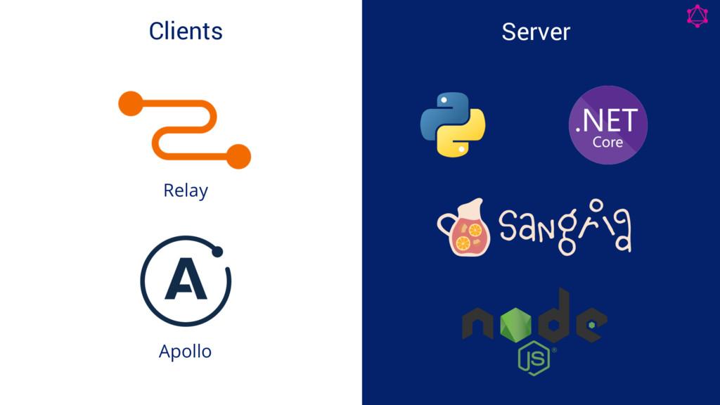 Clients Server Relay Apollo
