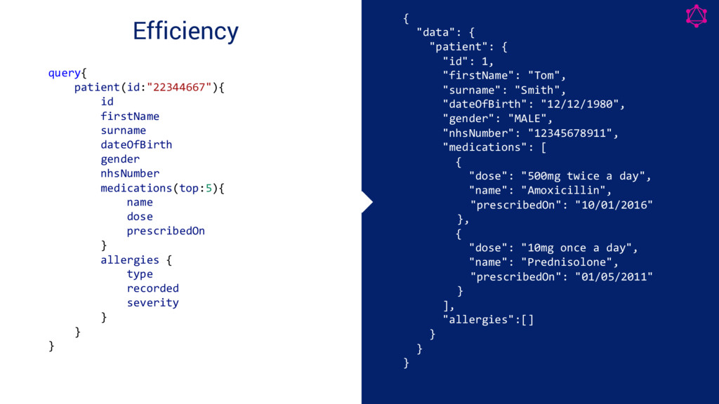 """Efficiency query{ patient(id:""""22344667""""){ id fi..."""