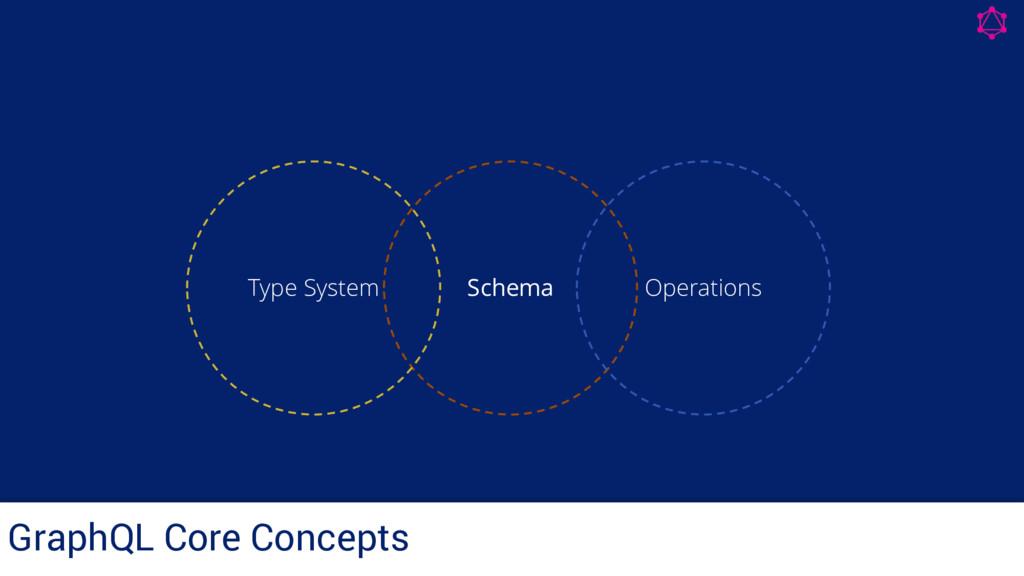 Schema Type System Operations GraphQL Core Conc...