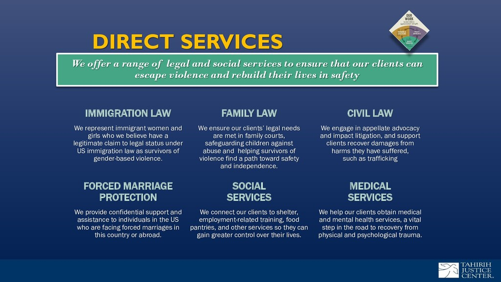 DIRECT SERVICES We offer a range of legal and s...
