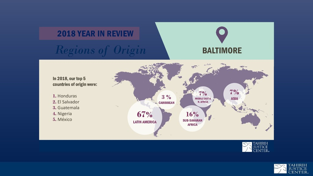 ----2018 YEAR IN REVIEW 67% LATIN AMERICA 16% S...