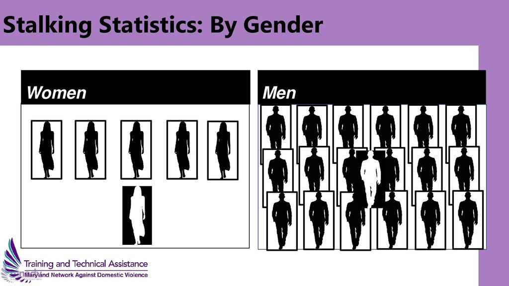 Women Men Stalking Statistics: By Gender