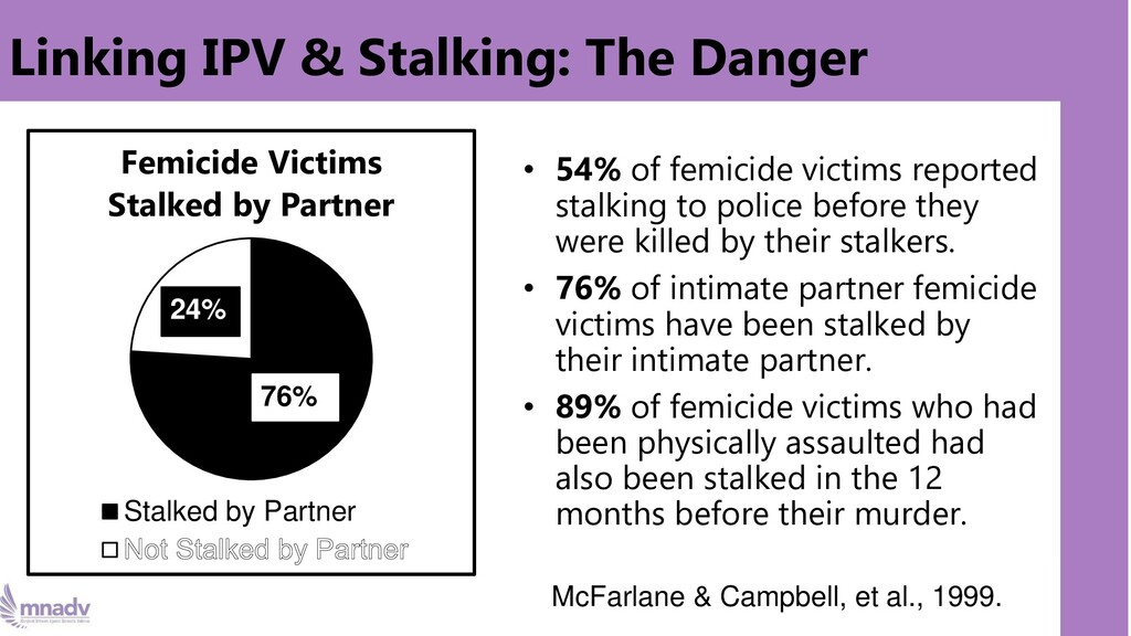 • 54% of femicide victims reported stalking to ...