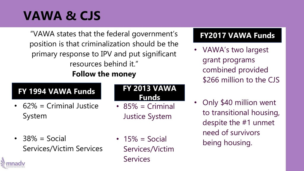 "VAWA & CJS ""VAWA states that the federal govern..."