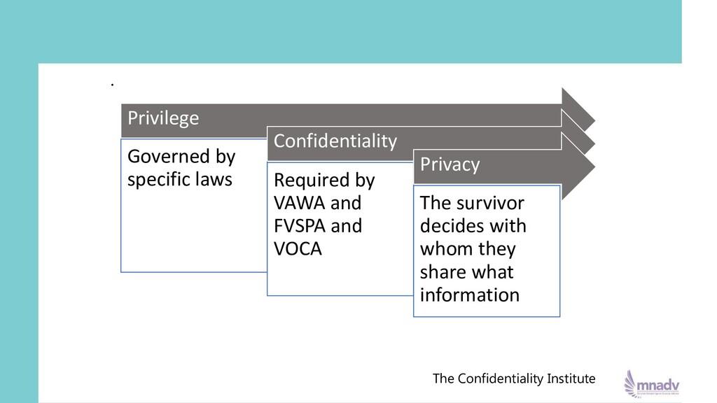 Privacy, Confidentiality, Privilege . The Confi...