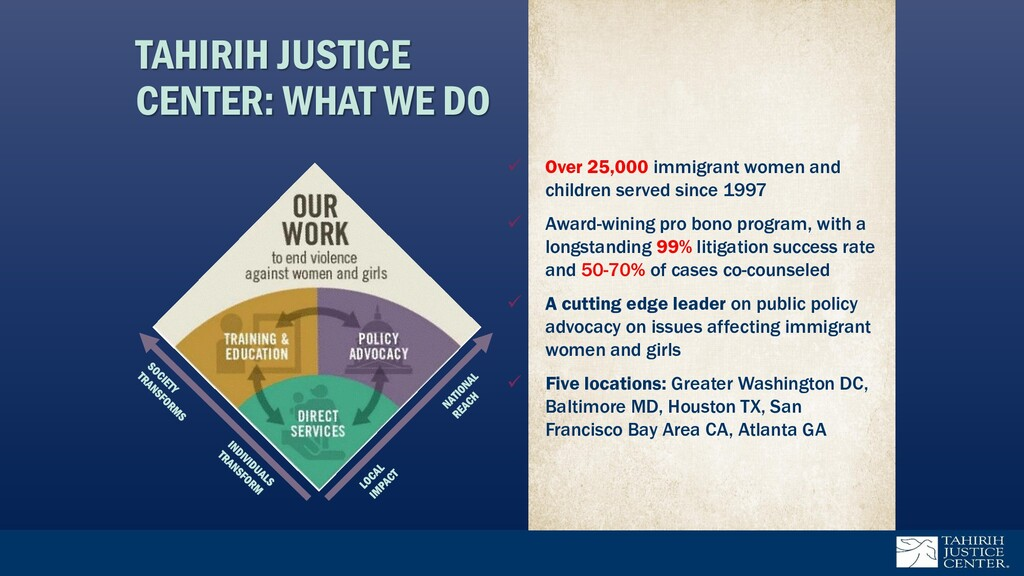 TAHIRIH JUSTICE CENTER: WHAT WE DO ✓ Over 25,00...