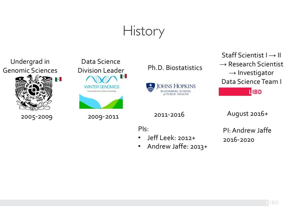 History 2005-2009 Undergrad in Genomic Sciences...