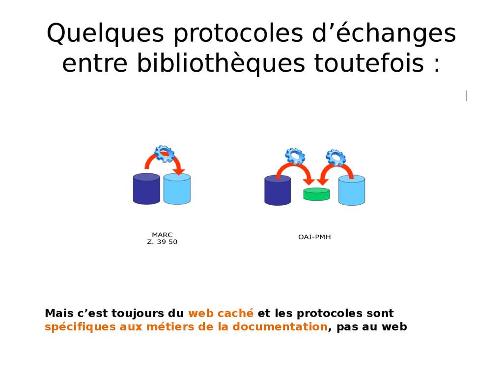 Quelques protocoles d'échanges entre bibliothèq...