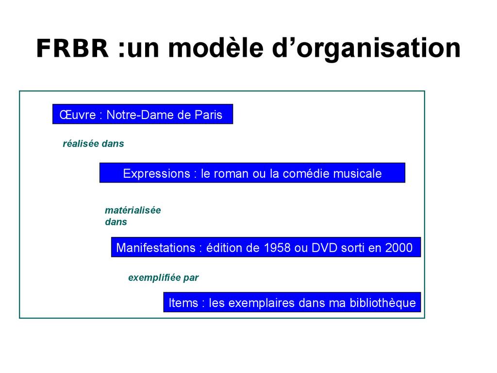 Œuvre : Notre-Dame de Paris Expressions : le ro...
