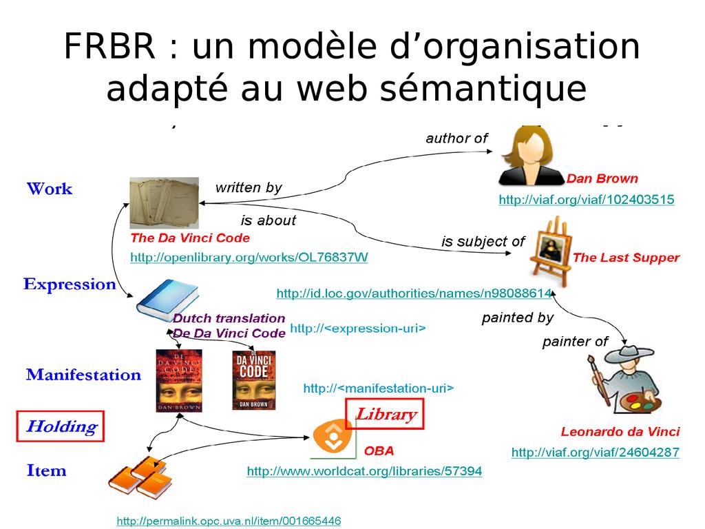 FRBR : un modèle d'organisation adapté au web s...