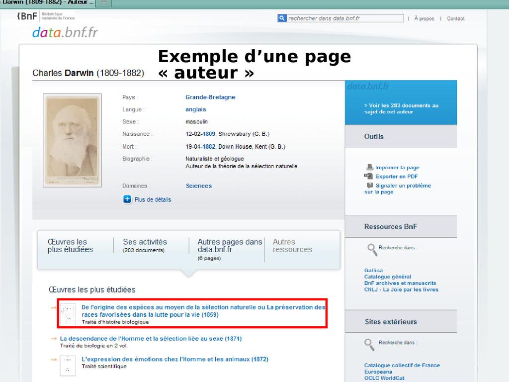 Data.bnf.fr Exemple d'une page « auteur »