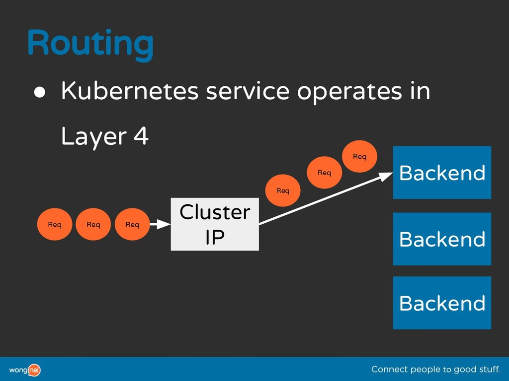 Routing ● Kubernetes service operates in Layer ...